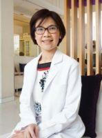 Dr.Sirirat Poonsap
