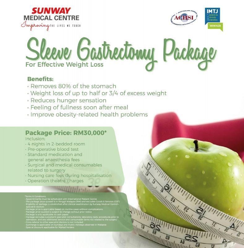 Sleeve Gastrectomy Package!